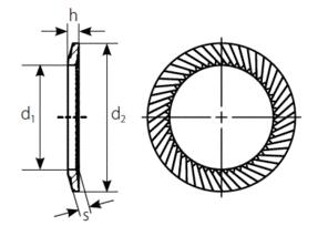 tipi di rondelle